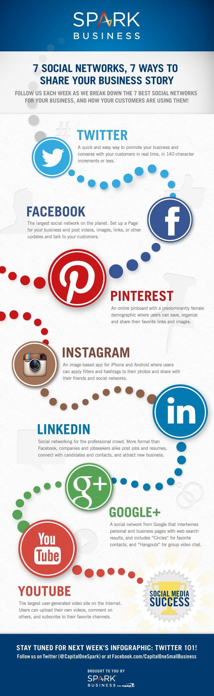 7 Redes Sociales que harán crecer tu negocio