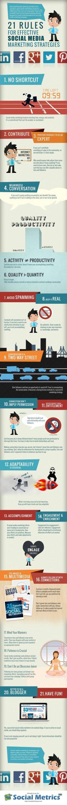 21 Reglas para una efectiva estrategia de Marketing en las Redes Sociales