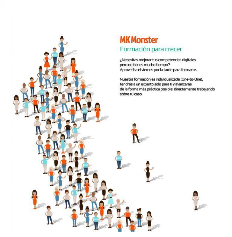 MKmonster- Formación personalizada