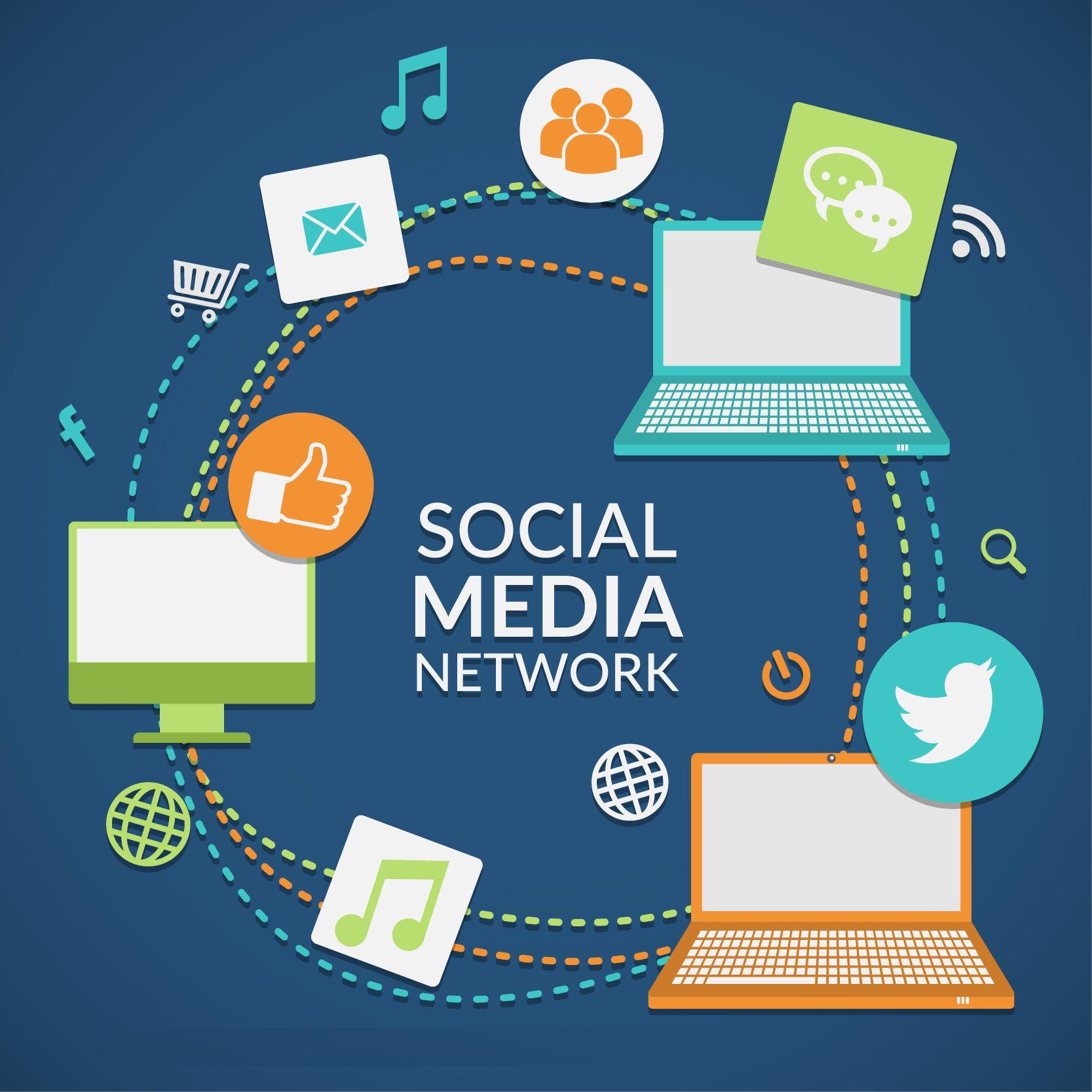 MKmonster gestion de redes sociales empresarial