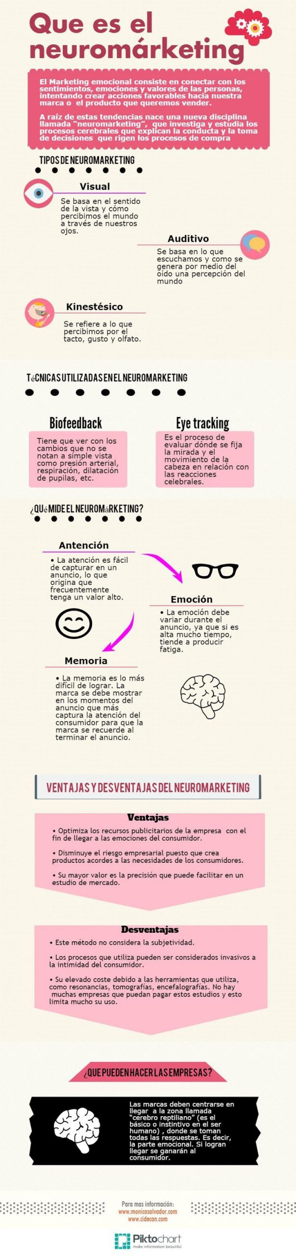 Que Es El Neuromarketing