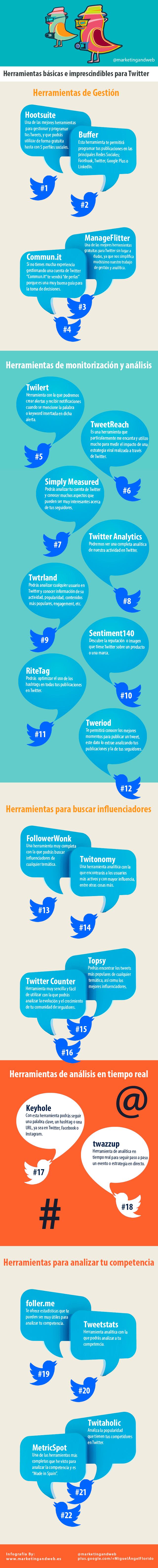 herramientas-basicas-para-twitter-grande